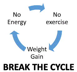 click to BREAK THE CYCLE